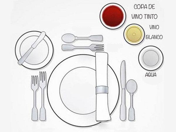 Como se hace el montaje de cubiertos y loza en la mesa for Orden de los cubiertos en la mesa